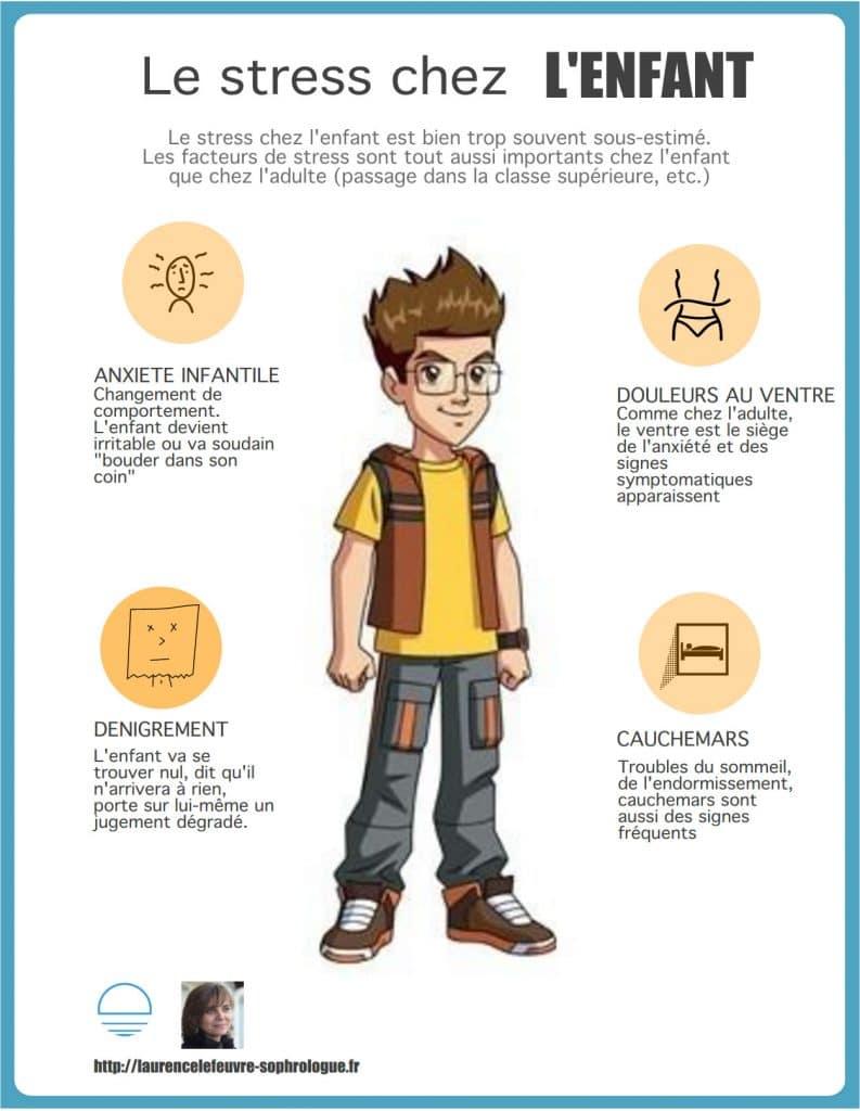 comment se manifeste le stress chez l'enfant-
